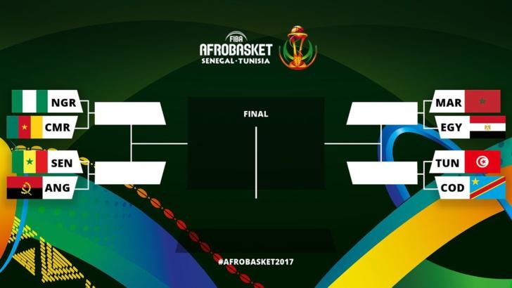 Afrobasket masculin(1/4 de finale) : Nigéria-Cameroun, Sénégal-Angola, Maroc-Egypte et Tunisie-RDCongo