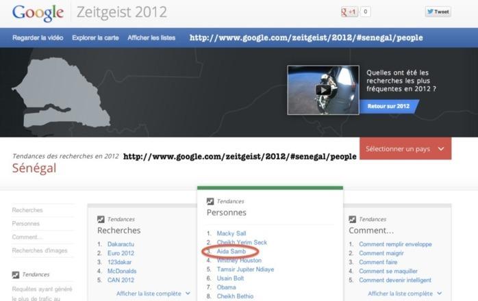 Google publie les tendances de recherches pour l'année 2012 : Macky Sall, Cheikh Yerim Seck, Tamsir Jupiter , Dakaractu et la Chanteuse Aida Samb parmi les requêtes les plus populaires au Sénégal