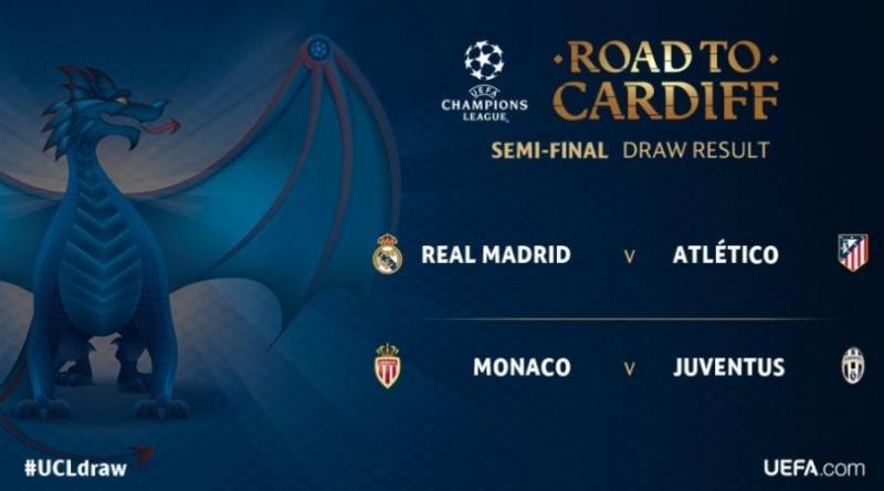 Le tirage au sort complet des demi-finales de la Ligue des Champions: Real Madrid - Atlético Madrid - AS Monaco - Juventus