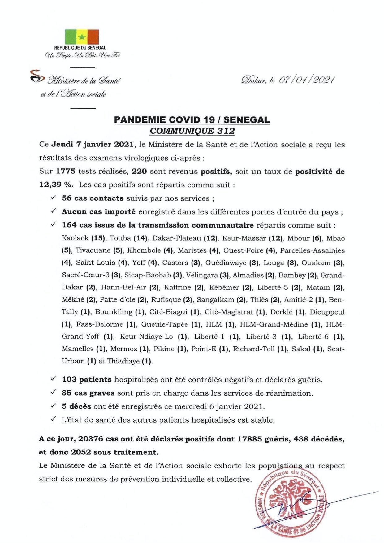 Covid-19 Jeudi 07 janvier 2021: 5 nouveaux décès, 220 tests positifs et 35 cas graves en réa