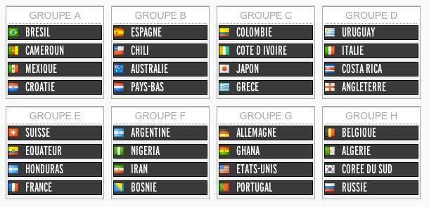 Voici les groupes de la coupe du monde de football 2014 - Groupes coupe du monde 2014 ...