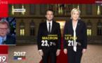 Résultat présidentielle française # Macron (23,7%) et Marie Le Pen (21,7%) au second tour