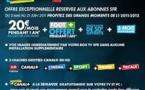 Piratage audiovisuel : 400 mille foyers connectés illégalement selon Canal+ Sénégal